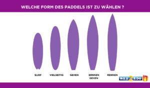 form paddels