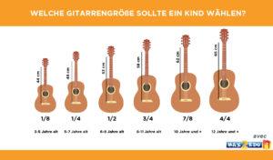 gitarrengröße